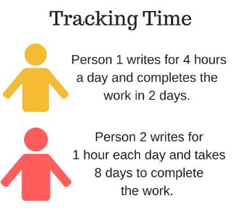 Time Sheet Tracking